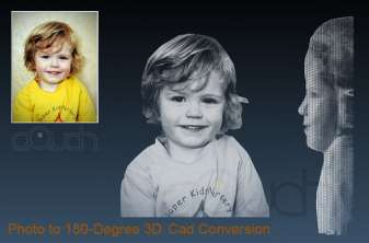 Photo to 180º 3D Portrait